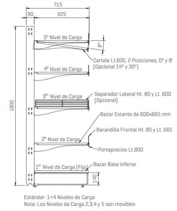 Despiece estanterías armarios modulares puertas cristal